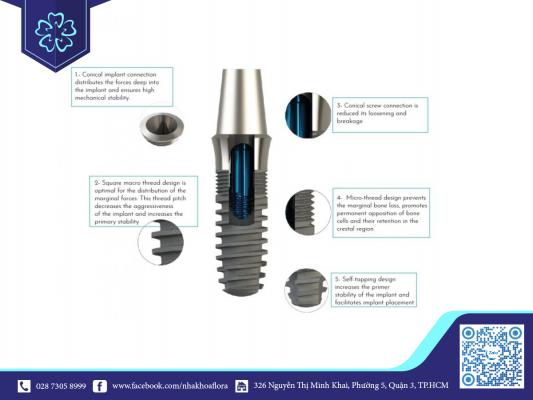 Thiết kế răng Implant cấp độ mô